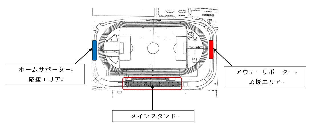 10.26新潟戦(観戦ルール)