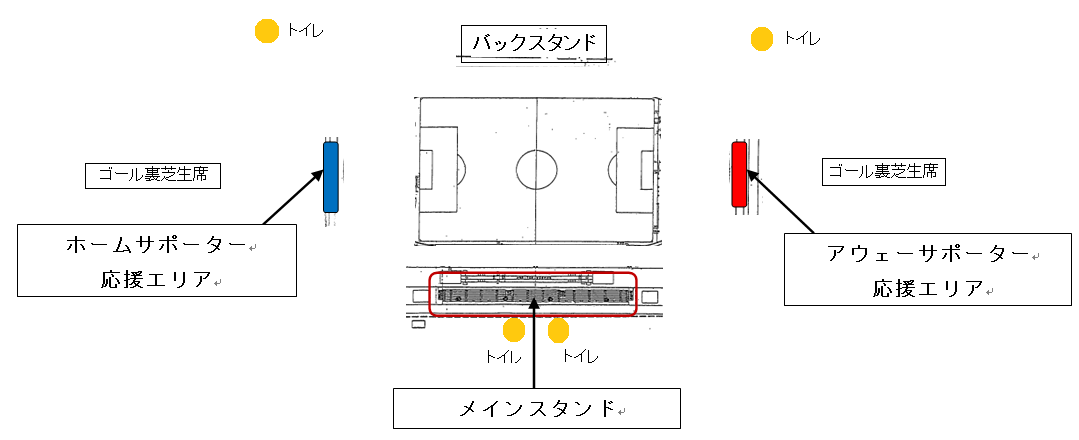2015NL1NL2入替戦(観戦ルール)修正