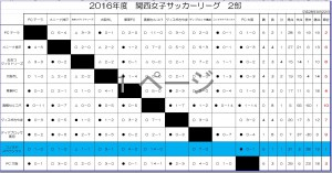 2016_kansai_2